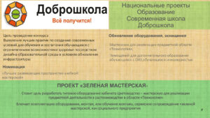 """Участие в проекте """"Доброшкола"""". Кабинет цветоводства предмета Технология"""